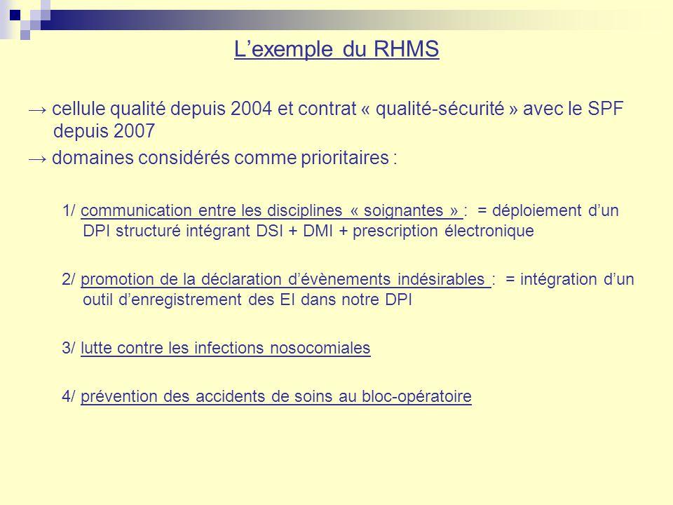 Lexemple du RHMS cellule qualité depuis 2004 et contrat « qualité-sécurité » avec le SPF depuis 2007 domaines considérés comme prioritaires : 1/ commu