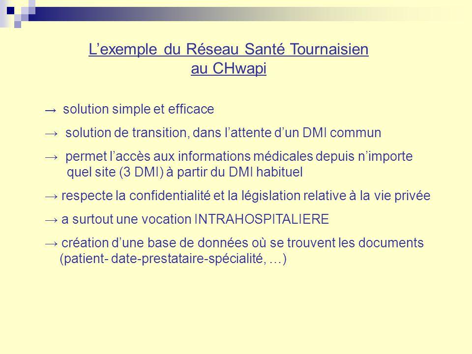 Lexemple du Réseau Santé Tournaisien au CHwapi solution simple et efficace solution de transition, dans lattente dun DMI commun permet laccès aux info
