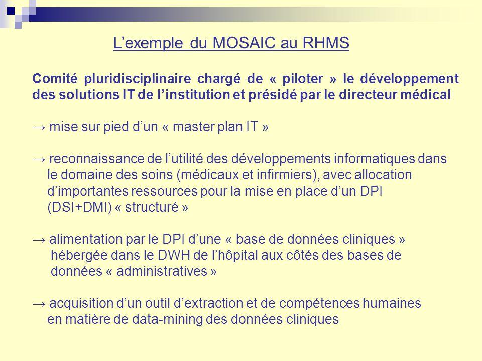 Lexemple du MOSAIC au RHMS Comité pluridisciplinaire chargé de « piloter » le développement des solutions IT de linstitution et présidé par le directe