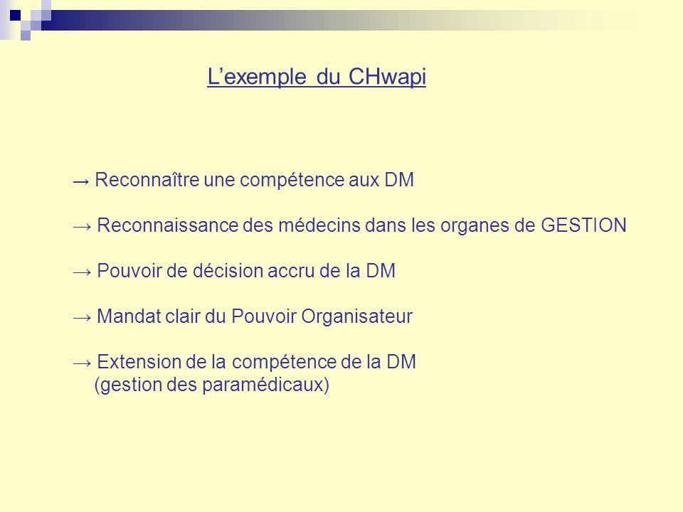 Lexemple du CHwapi Reconnaître une compétence aux DM Reconnaissance des médecins dans les organes de GESTION Pouvoir de décision accru de la DM Mandat