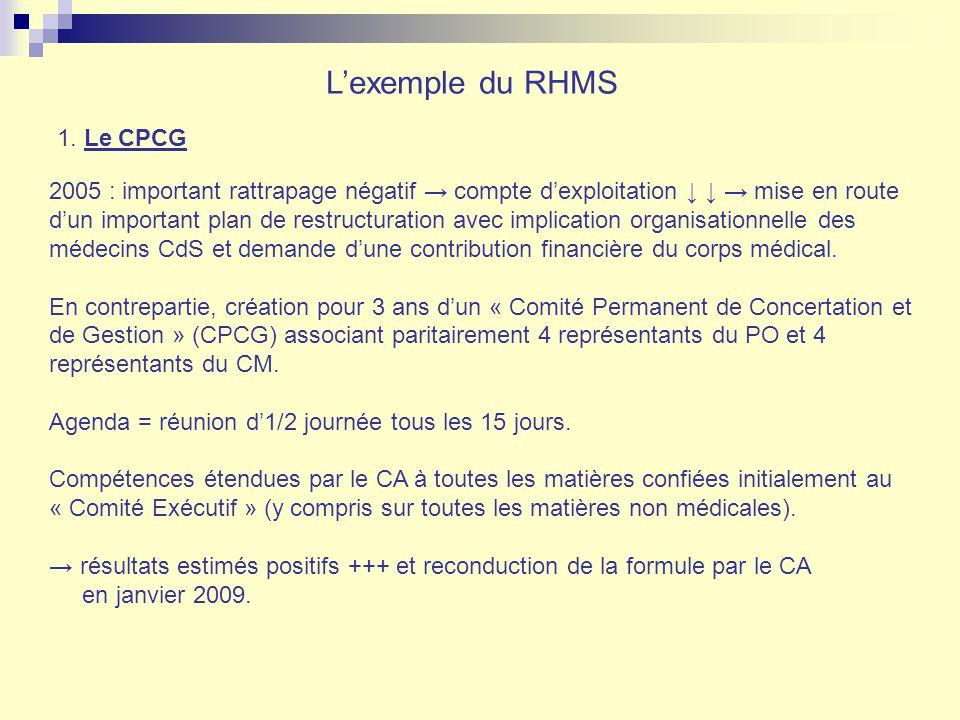 Lexemple du RHMS 1. Le CPCG 2005 : important rattrapage négatif compte dexploitation mise en route dun important plan de restructuration avec implicat