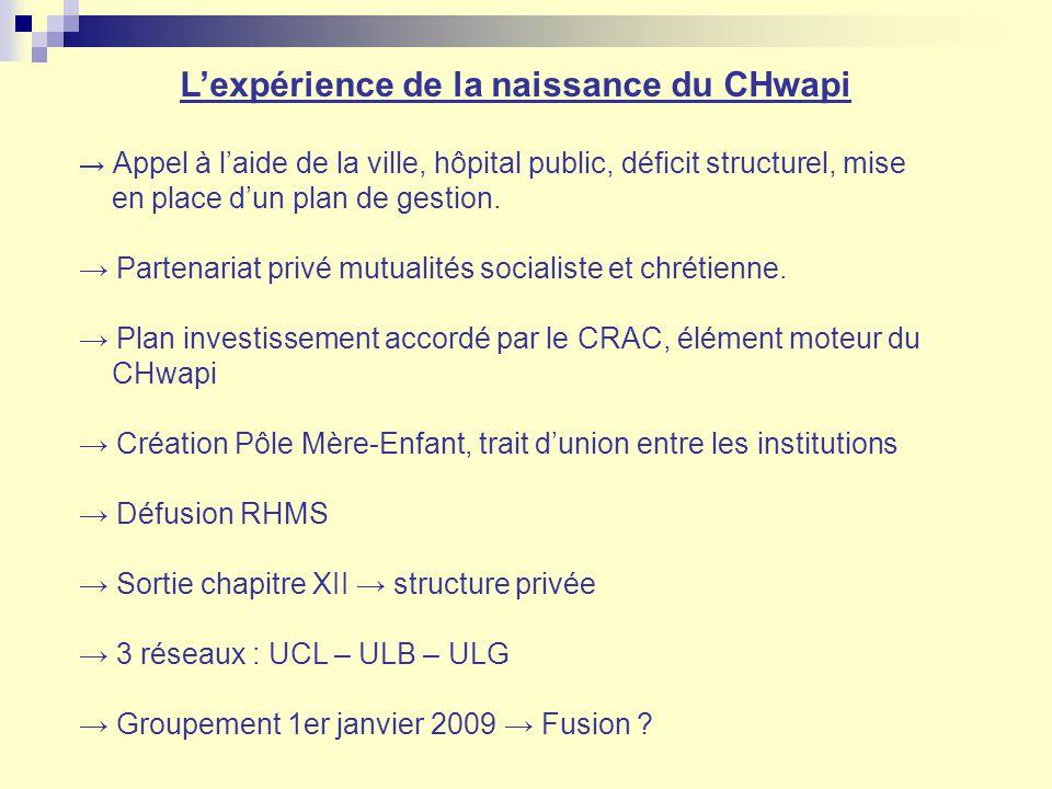 Lexpérience de la naissance du CHwapi Appel à laide de la ville, hôpital public, déficit structurel, mise en place dun plan de gestion. Partenariat pr