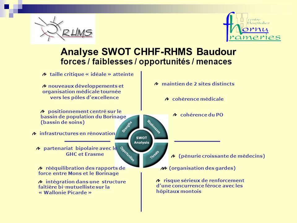 Analyse SWOT CHHF-RHMS Baudour forces / faiblesses / opportunités / menaces maintien de 2 sites distincts cohérence médicale (pénurie croissante de mé
