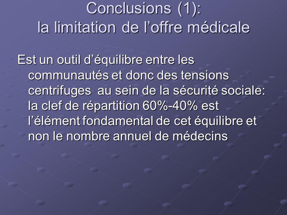 Conclusions (1): la limitation de loffre médicale Est un outil déquilibre entre les communautés et donc des tensions centrifuges au sein de la sécurité sociale: la clef de répartition 60%-40% est lélément fondamental de cet équilibre et non le nombre annuel de médecins