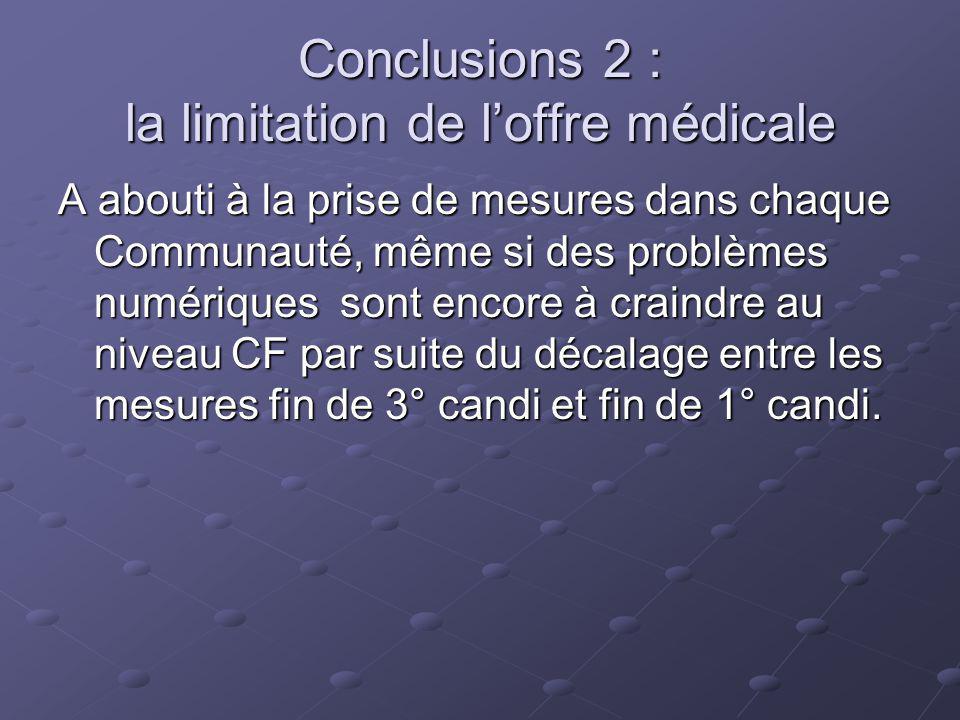 Conclusions 2 : la limitation de loffre médicale A abouti à la prise de mesures dans chaque Communauté, même si des problèmes numériques sont encore à craindre au niveau CF par suite du décalage entre les mesures fin de 3° candi et fin de 1° candi.