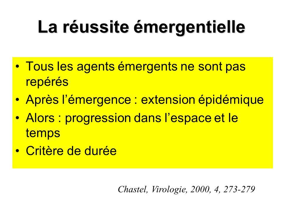 La réussite émergentielle Tous les agents émergents ne sont pas repérés Après lémergence : extension épidémique Alors : progression dans lespace et le