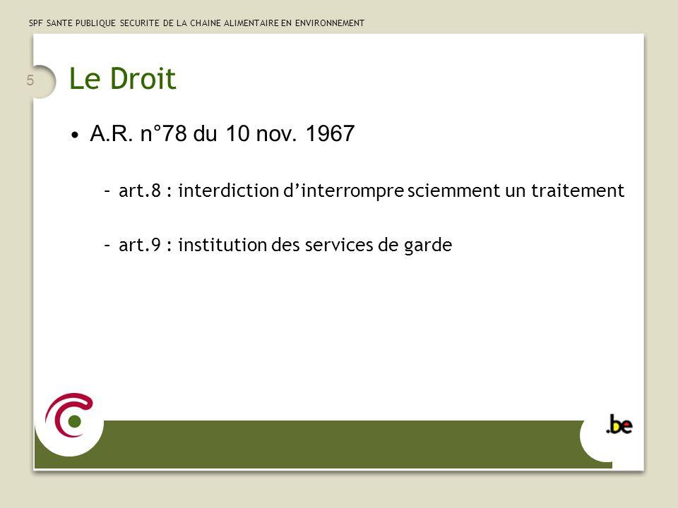 5 SPF SANTE PUBLIQUE SECURITE DE LA CHAINE ALIMENTAIRE EN ENVIRONNEMENT Le Droit A.R.