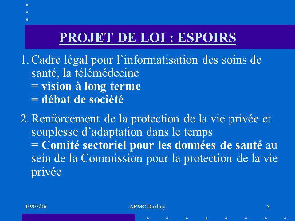 19/05/06AFMC Durbuy4 PROJET DE LOI : ESPOIRS 3.Projet pilote Be-Health –plateforme sécurisée daccès commun à un réseau fédéral de données de santé –implémentation progressive –projet novateur, à long terme