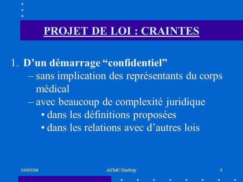 19/05/06AFMC Durbuy5 PROJET DE LOI : CRAINTES 1.Dun démarrage confidentiel –sans implication des représentants du corps médical –avec beaucoup de complexité juridique dans les définitions proposées dans les relations avec dautres lois