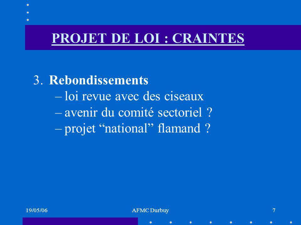 19/05/06AFMC Durbuy7 PROJET DE LOI : CRAINTES 3.Rebondissements –loi revue avec des ciseaux –avenir du comité sectoriel .