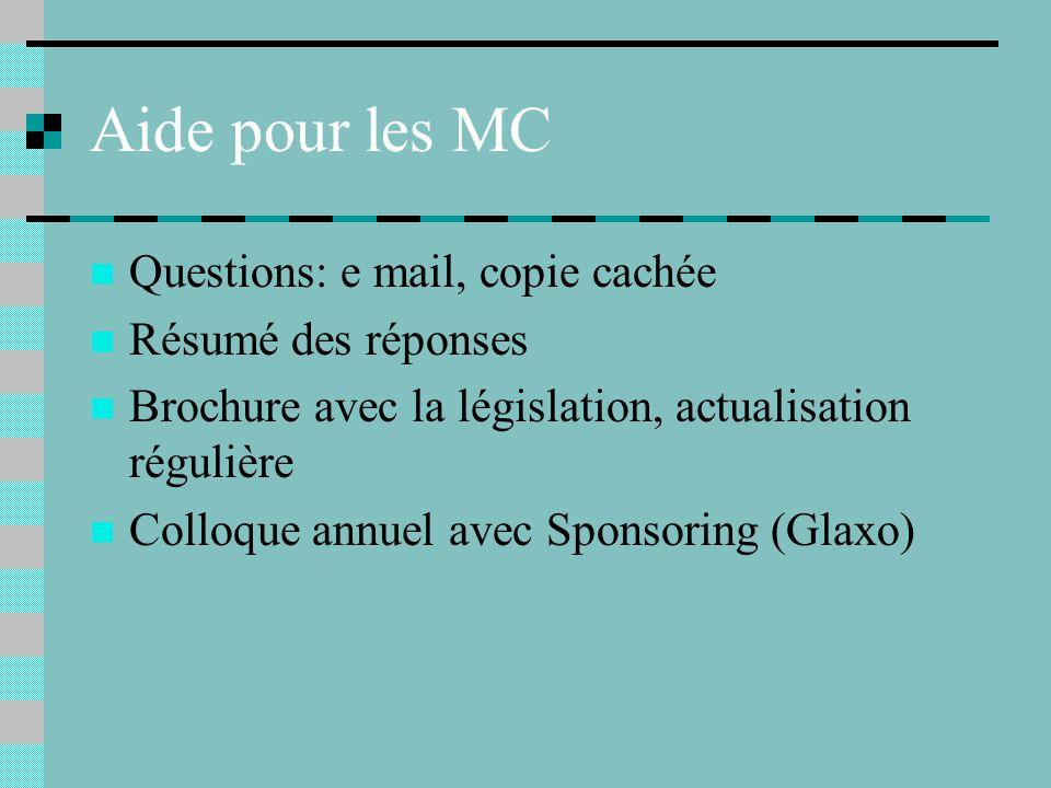 Aide pour les MC Questions: e mail, copie cachée Résumé des réponses Brochure avec la législation, actualisation régulière Colloque annuel avec Sponsoring (Glaxo)