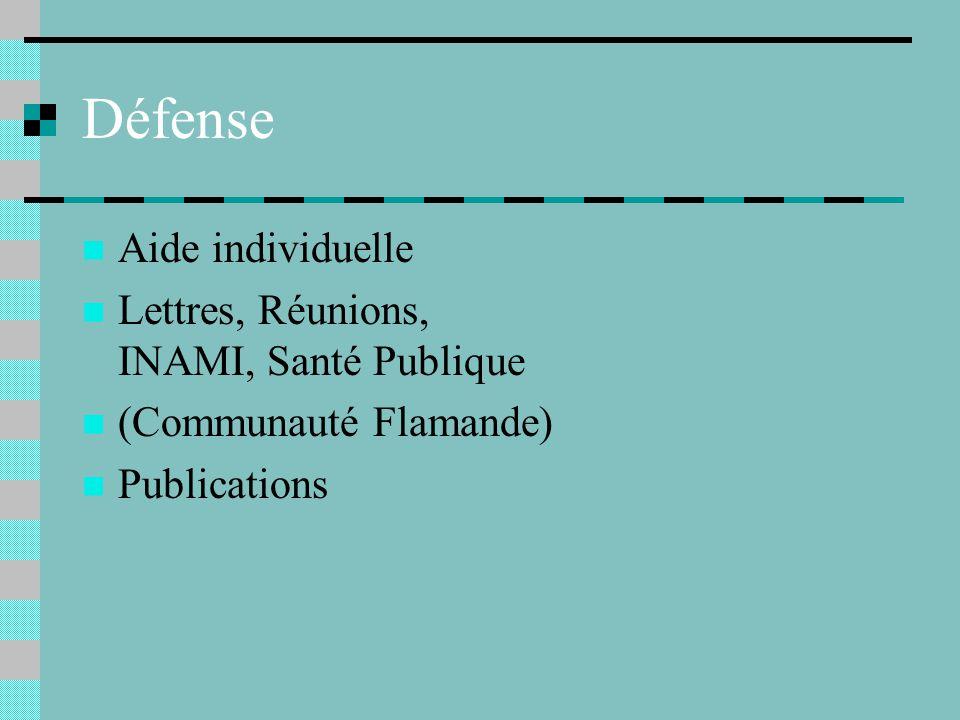 Défense Aide individuelle Lettres, Réunions, INAMI, Santé Publique (Communauté Flamande) Publications