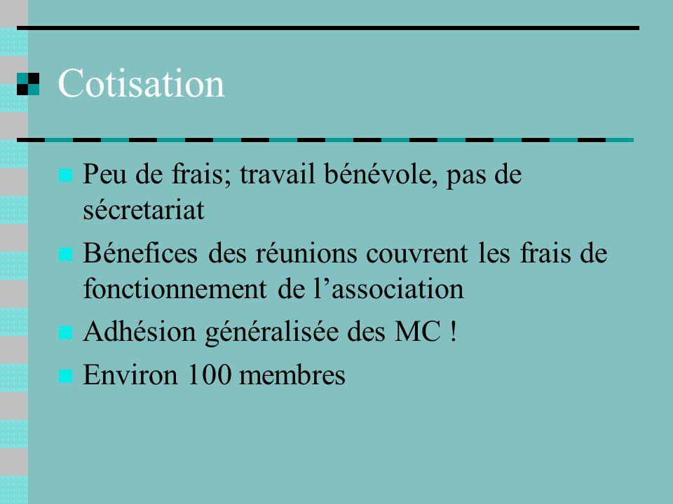Cotisation Peu de frais; travail bénévole, pas de sécretariat Bénefices des réunions couvrent les frais de fonctionnement de lassociation Adhésion généralisée des MC .