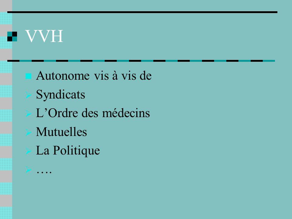 VVH Autonome vis à vis de Syndicats LOrdre des médecins Mutuelles La Politique ….