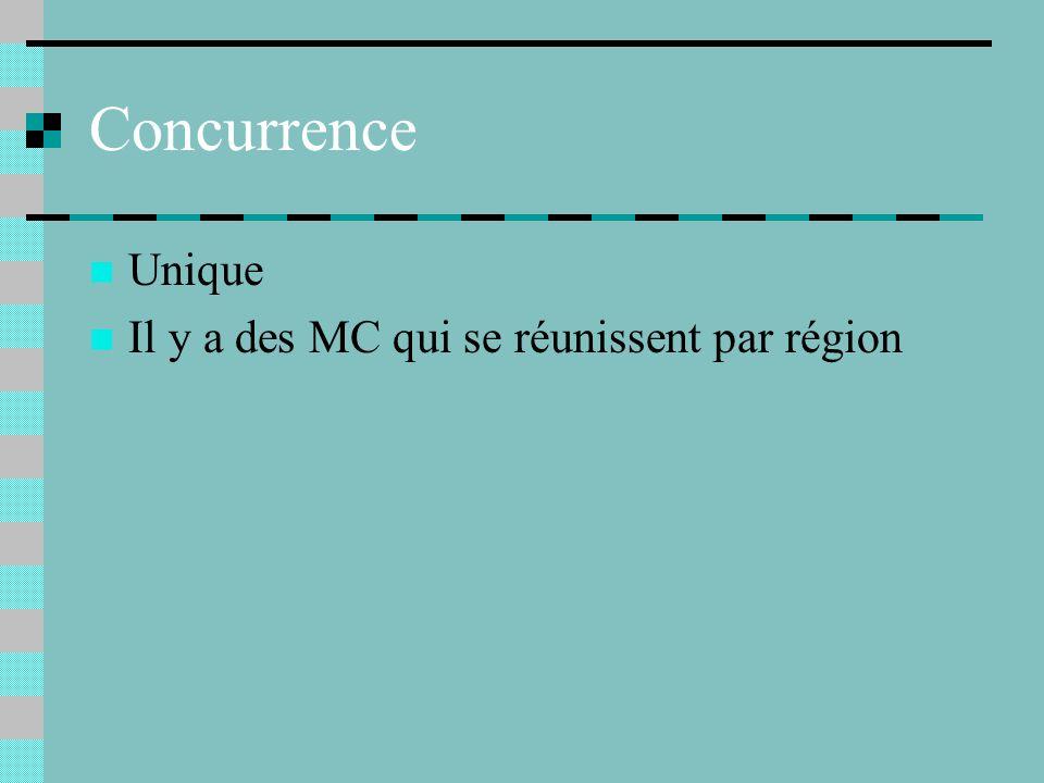 Concurrence Unique Il y a des MC qui se réunissent par région