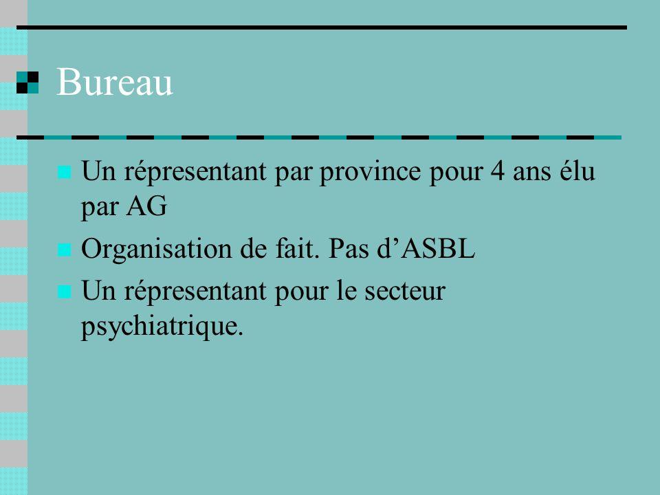Bureau Un répresentant par province pour 4 ans élu par AG Organisation de fait.
