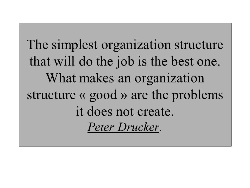The simplest organization structure that will do the job is the best one. What makes an organization structure « good » are the problems it does not c