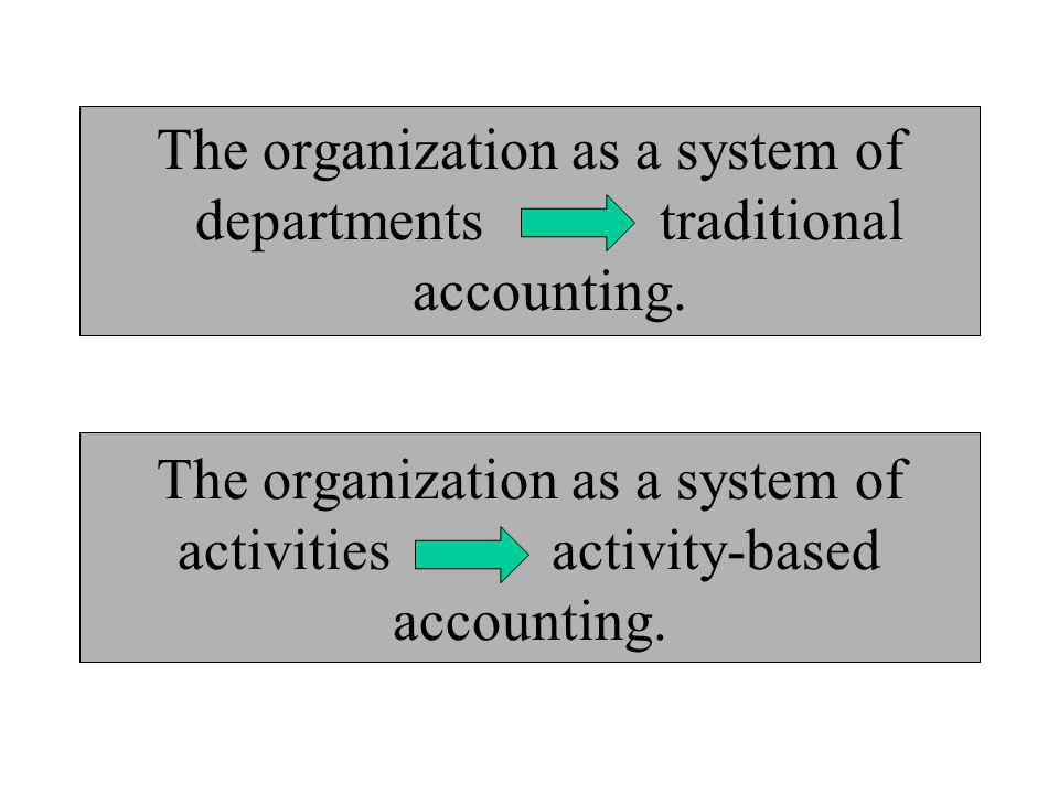 The organization as a system of activities activity-based accounting. The organization as a system of departments traditional accounting.