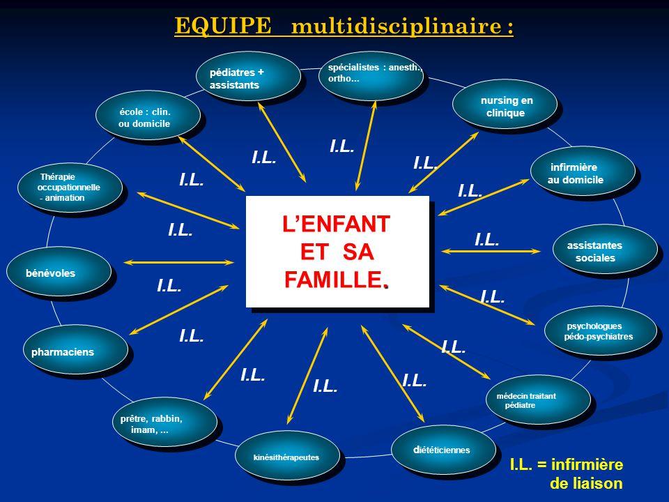 HOPITAL : Organisation du retour à domicile de lenfant.