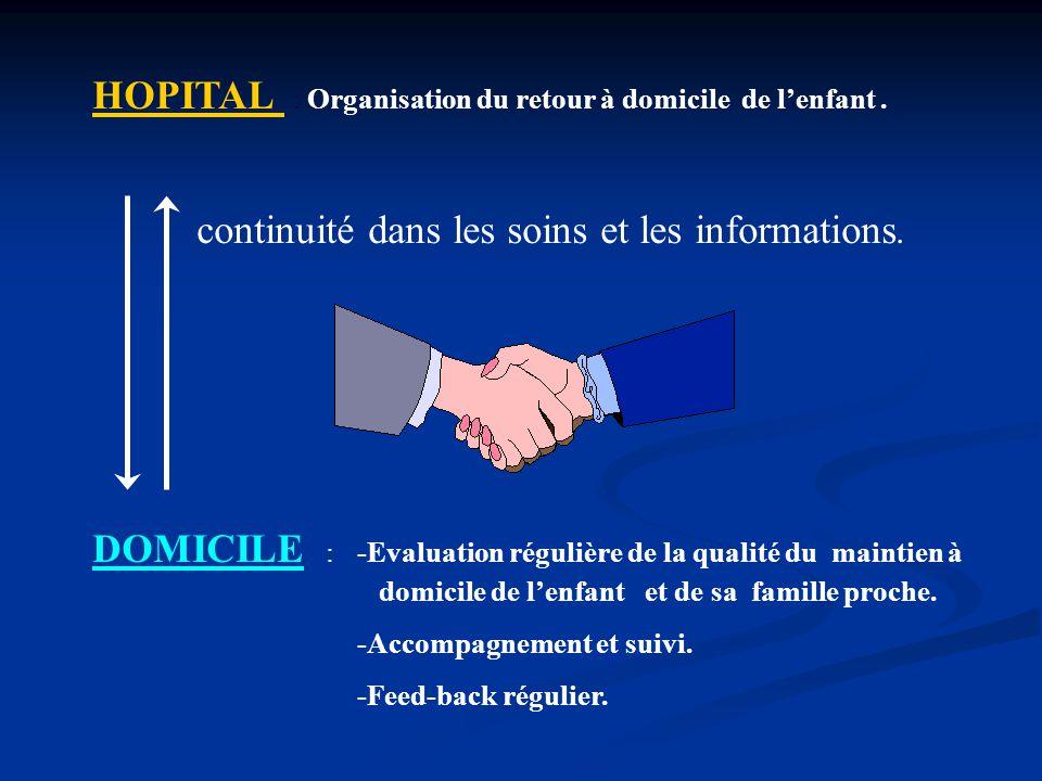 HOPITAL : Organisation du retour à domicile de lenfant. continuité dans les soins et les informations. DOMICILE : -Evaluation régulière de la qualité
