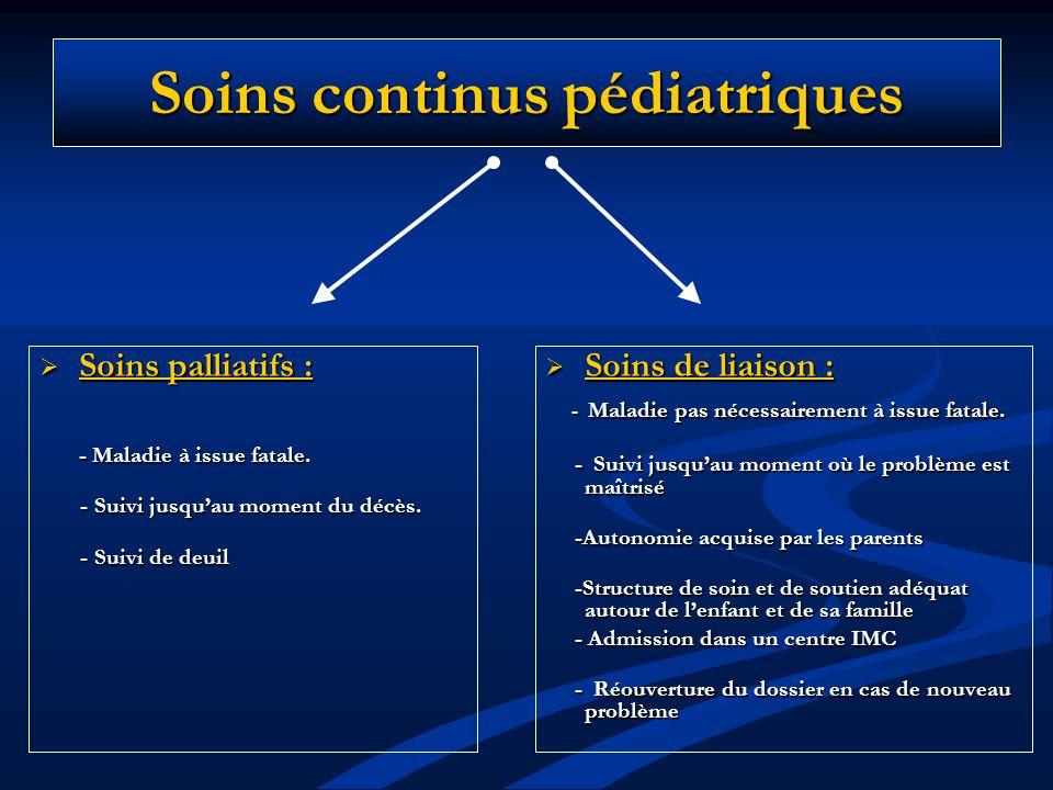 Soins continus pédiatriques Soins palliatifs : Soins palliatifs : - Maladie à issue fatale. - Maladie à issue fatale. - Suivi jusquau moment du décès.