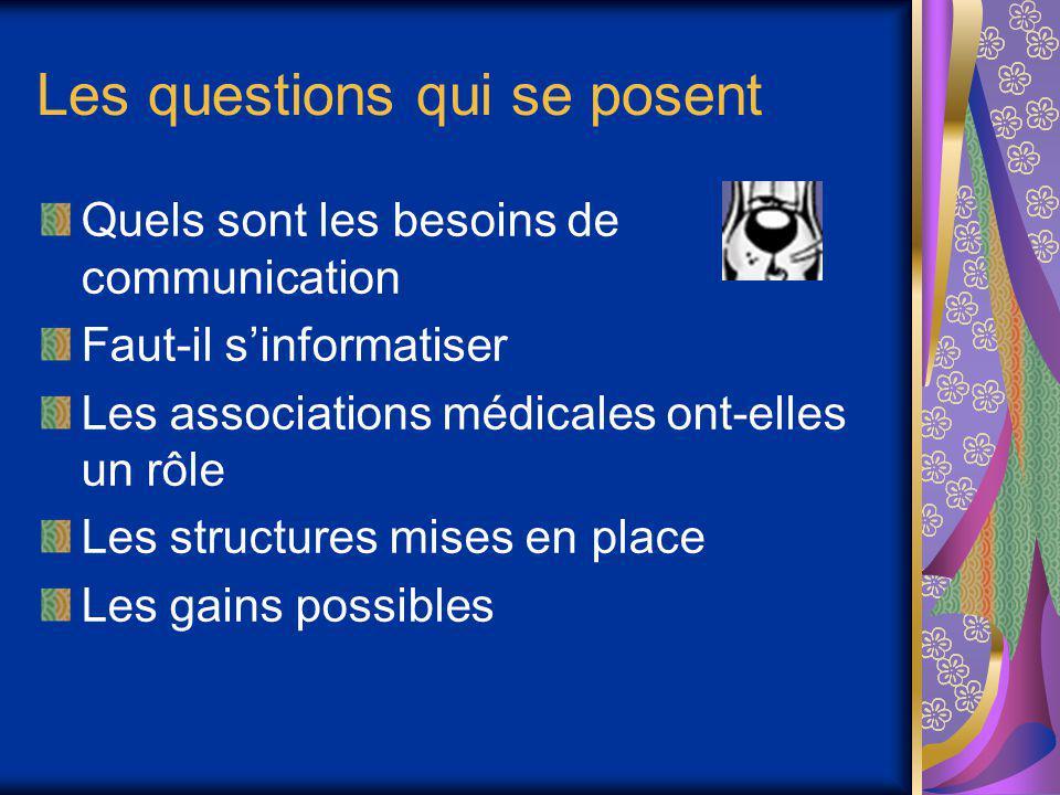 Les questions qui se posent Quels sont les besoins de communication Faut-il sinformatiser Les associations médicales ont-elles un rôle Les structures mises en place Les gains possibles