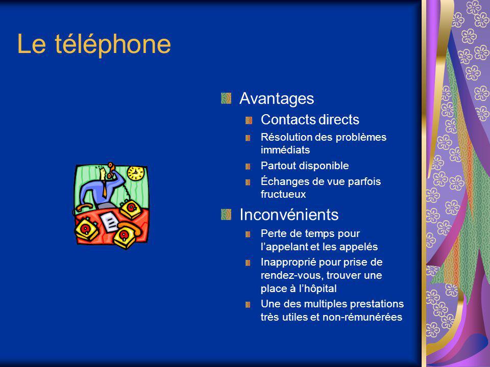 Le téléphone Avantages Contacts directs Résolution des problèmes immédiats Partout disponible Échanges de vue parfois fructueux Inconvénients Perte de temps pour lappelant et les appelés Inapproprié pour prise de rendez-vous, trouver une place à lhôpital Une des multiples prestations très utiles et non-rémunérées