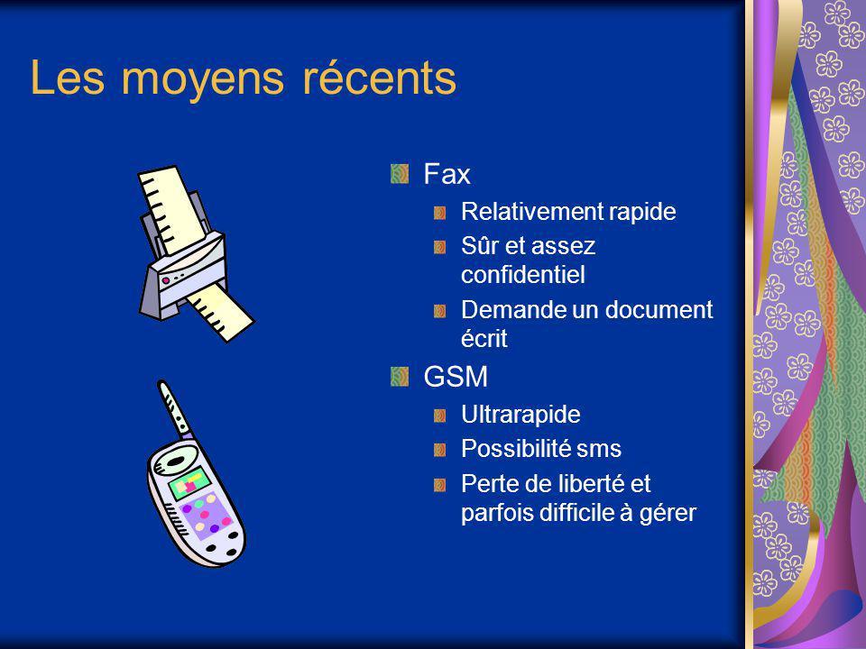 Les moyens récents Fax Relativement rapide Sûr et assez confidentiel Demande un document écrit GSM Ultrarapide Possibilité sms Perte de liberté et parfois difficile à gérer