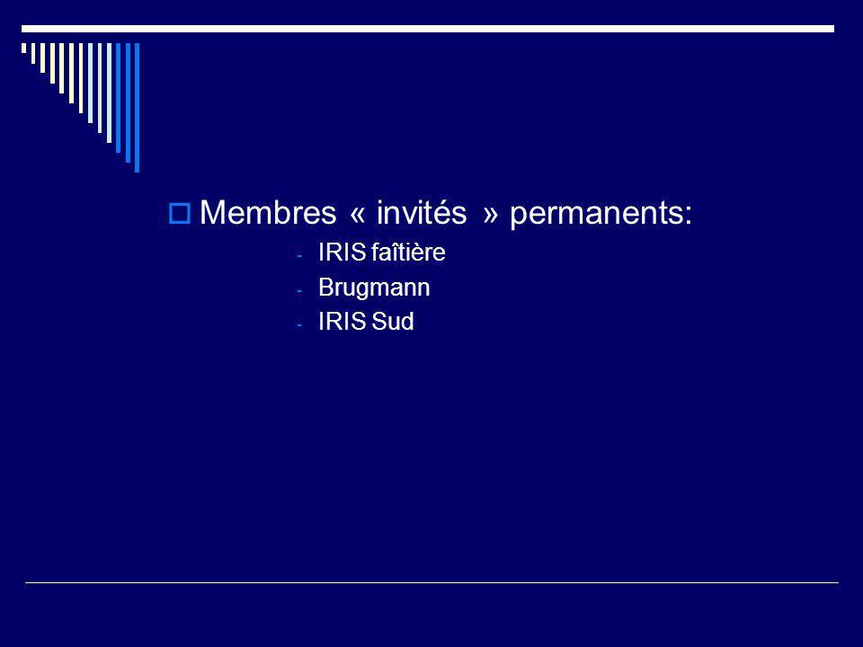 Membres « invités » permanents: - IRIS faîtière - Brugmann - IRIS Sud