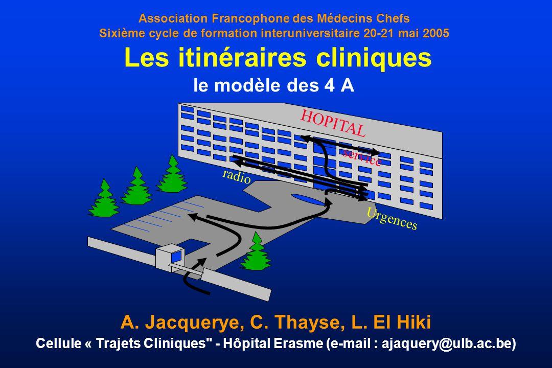 Association Francophone des Médecins Chefs Sixième cycle de formation interuniversitaire 20-21 mai 2005 Les itinéraires cliniques le modèle des 4 A HO
