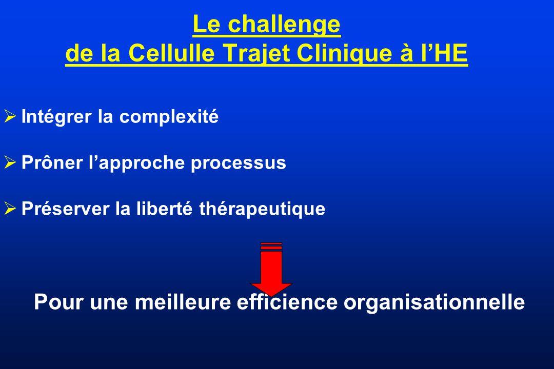 Le challenge de la Cellulle Trajet Clinique à lHE Intégrer la complexité Prôner lapproche processus Préserver la liberté thérapeutique Pour une meille