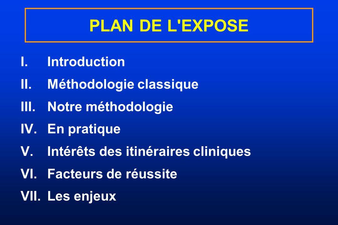 PLAN DE L'EXPOSE I.Introduction II.Méthodologie classique III.Notre méthodologie IV.En pratique V.Intérêts des itinéraires cliniques VI.Facteurs de ré