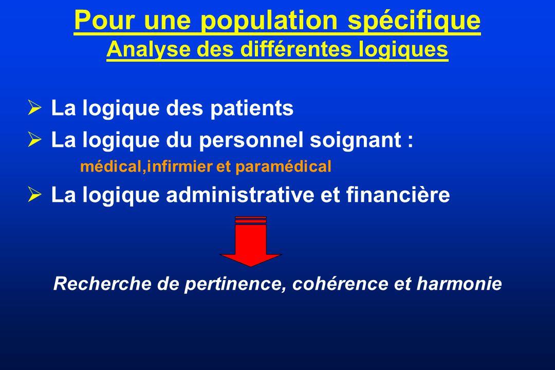 Pour une population spécifique Analyse des différentes logiques La logique des patients La logique du personnel soignant : médical,infirmier et paramé