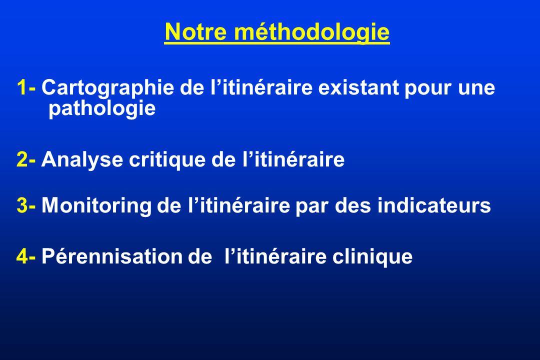 Notre méthodologie 1- Cartographie de litinéraire existant pour une pathologie 2- Analyse critique de litinéraire 3- Monitoring de litinéraire par des