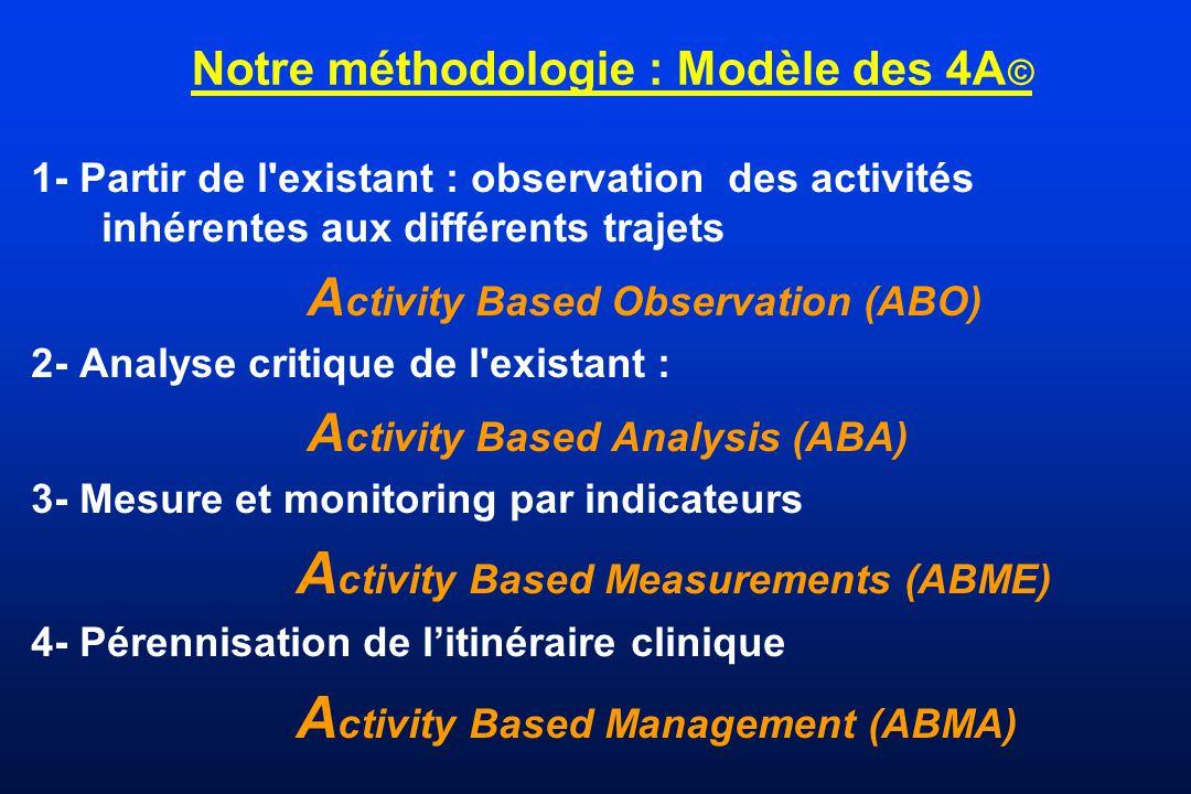 Notre méthodologie : Modèle des 4A © 1- Partir de l'existant : observation des activités inhérentes aux différents trajets A ctivity Based Observation
