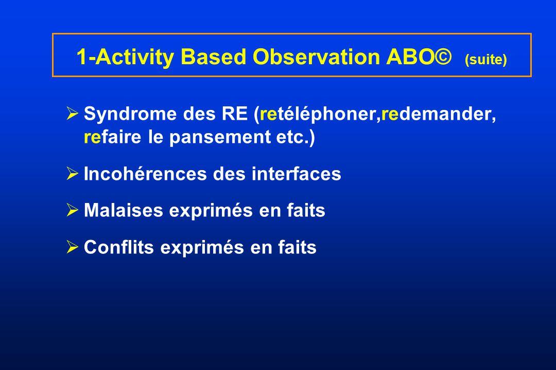 Syndrome des RE (retéléphoner,redemander, refaire le pansement etc.) Incohérences des interfaces Malaises exprimés en faits Conflits exprimés en faits
