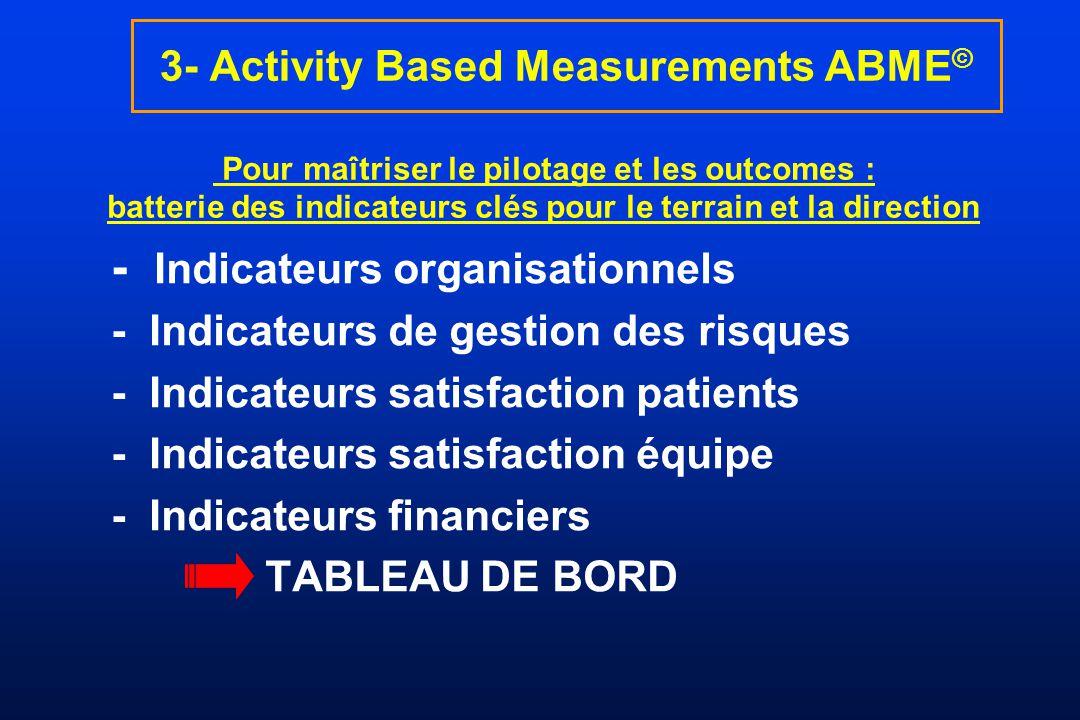 3- Activity Based Measurements ABME © Pour maîtriser le pilotage et les outcomes : batterie des indicateurs clés pour le terrain et la direction - Ind
