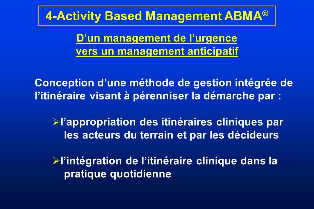 4-Activity Based Management ABMA © Conception dune méthode de gestion intégrée de litinéraire visant à pérenniser la démarche par : lappropriation des