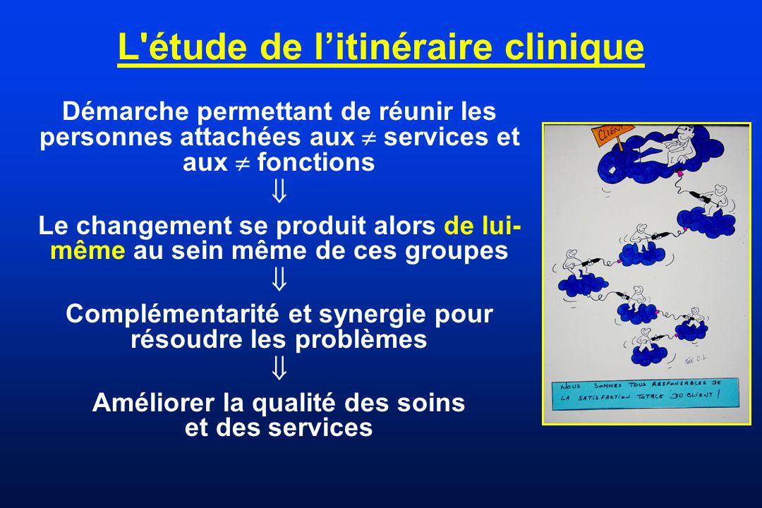 L'étude de litinéraire clinique Démarche permettant de réunir les personnes attachées aux services et aux fonctions Le changement se produit alors de