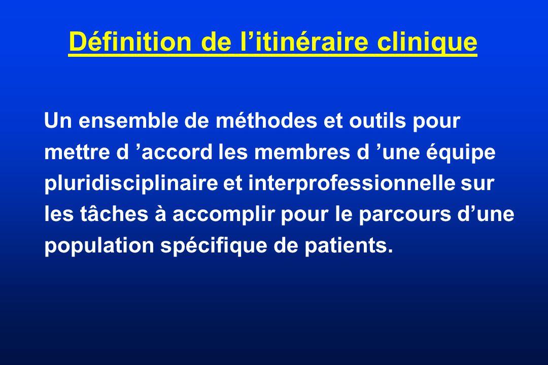 Itinéraire clinique et le Modèle de REASON : y a-t-il un point commun.