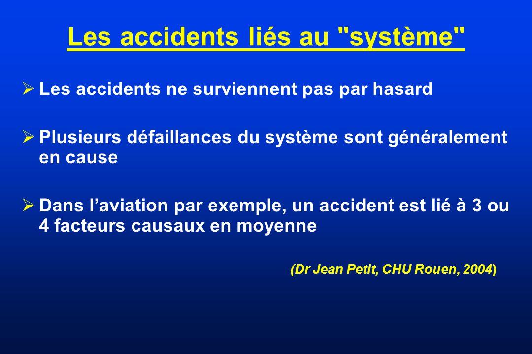 Les accidents liés au