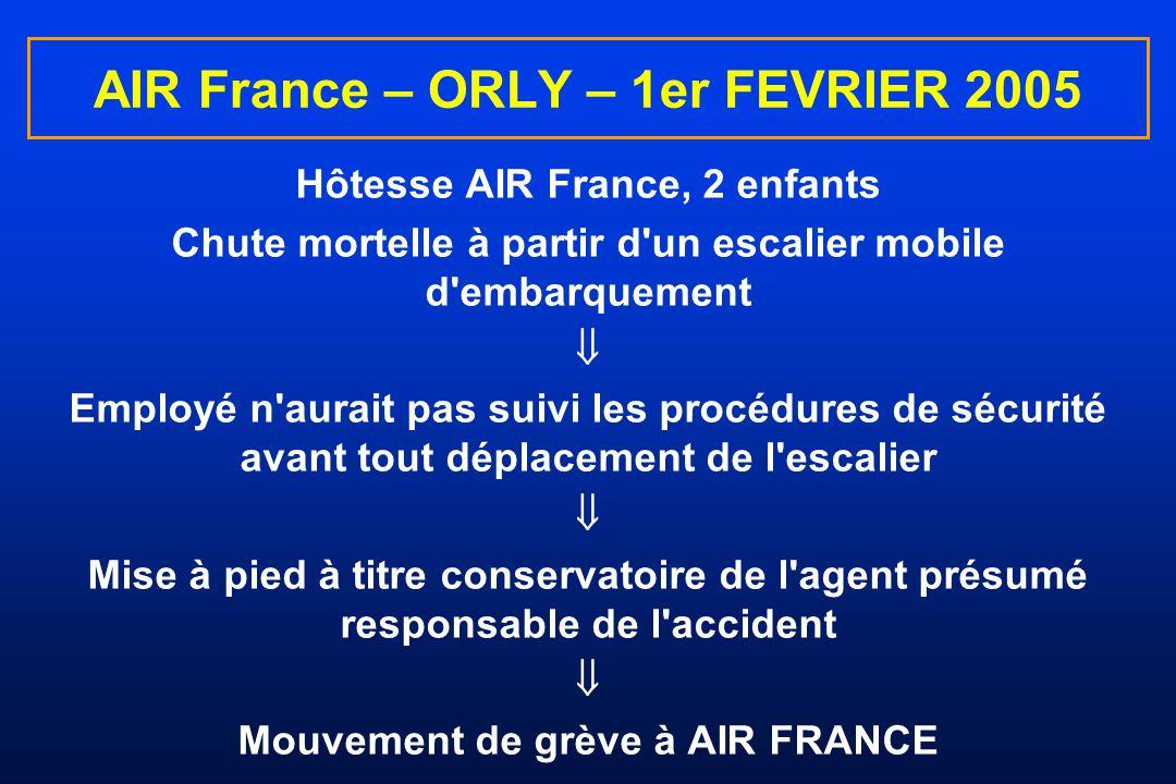 AIR France – ORLY – 1er FEVRIER 2005 Hôtesse AIR France, 2 enfants Chute mortelle à partir d'un escalier mobile d'embarquement Employé n'aurait pas su