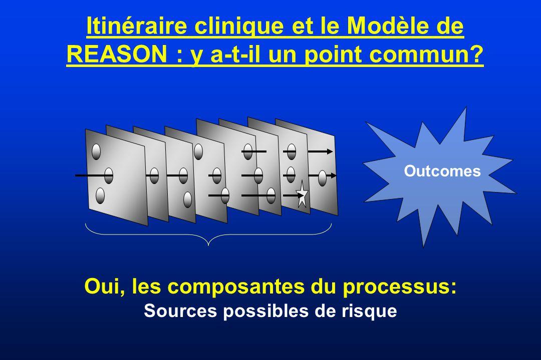 Itinéraire clinique et le Modèle de REASON : y a-t-il un point commun? Outcomes Oui, les composantes du processus: Sources possibles de risque