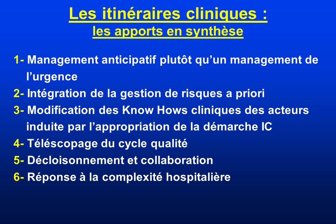 Les itinéraires cliniques : les apports en synthèse 1- Management anticipatif plutôt quun management de lurgence 2- Intégration de la gestion de risqu