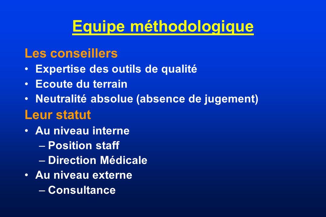 Equipe méthodologique Les conseillers Expertise des outils de qualité Ecoute du terrain Neutralité absolue (absence de jugement) Leur statut Au niveau