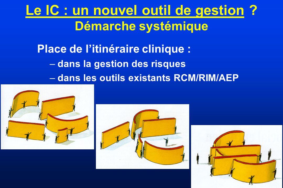 Le IC : un nouvel outil de gestion ? Démarche systémique Place de litinéraire clinique : –dans la gestion des risques –dans les outils existants RCM/R
