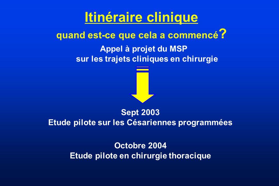 Itinéraire clinique quand est-ce que cela a commencé ? Sept 2003 Etude pilote sur les Césariennes programmées Appel à projet du MSP sur les trajets cl