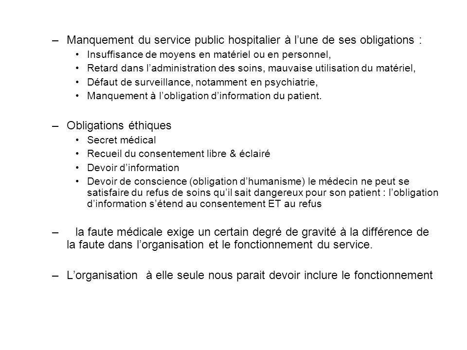 –Manquement du service public hospitalier à lune de ses obligations : Insuffisance de moyens en matériel ou en personnel, Retard dans ladministration