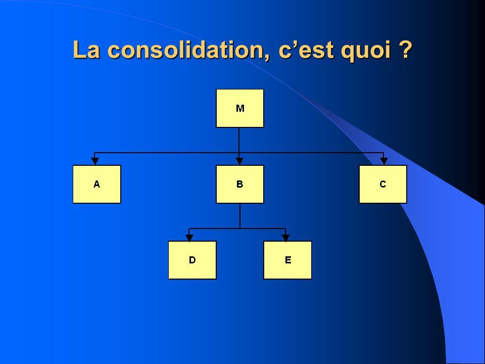 La consolidation, cest quoi ?