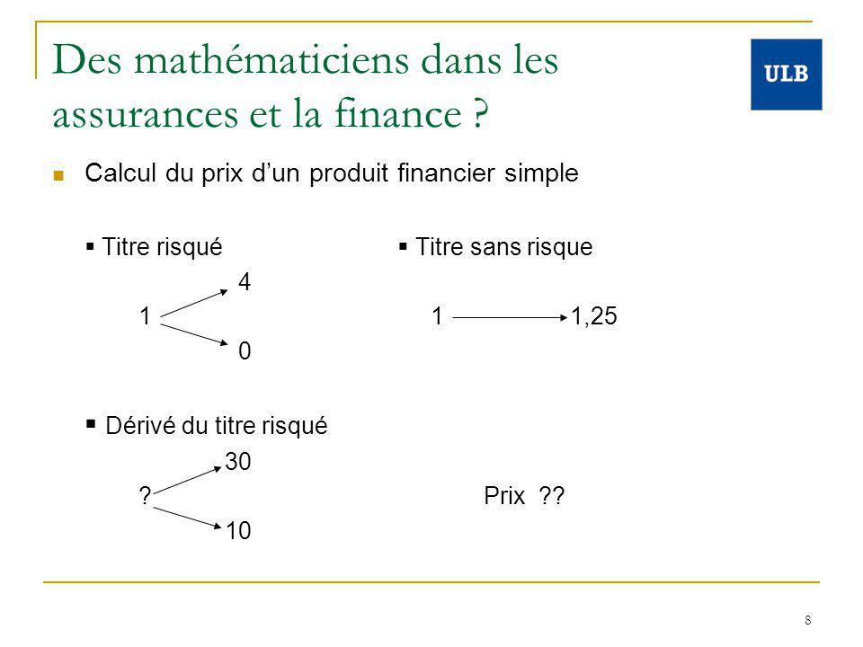 8 Des mathématiciens dans les assurances et la finance ? Calcul du prix dun produit financier simple Titre risqué Titre sans risque 4 1 1 1,25 0 Dériv